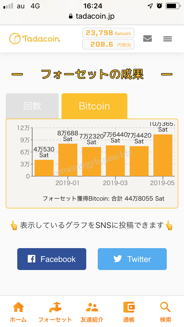 Satoshi ビットコイン 計算方法